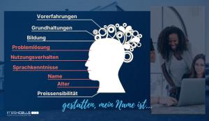 Kenne deine Zeilgruppe - Perssonas by freshcells.de